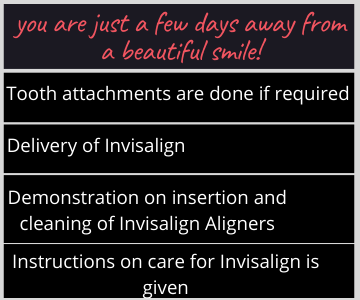 Dental clinic for Invisalign in Jayanagar,JP Nagar