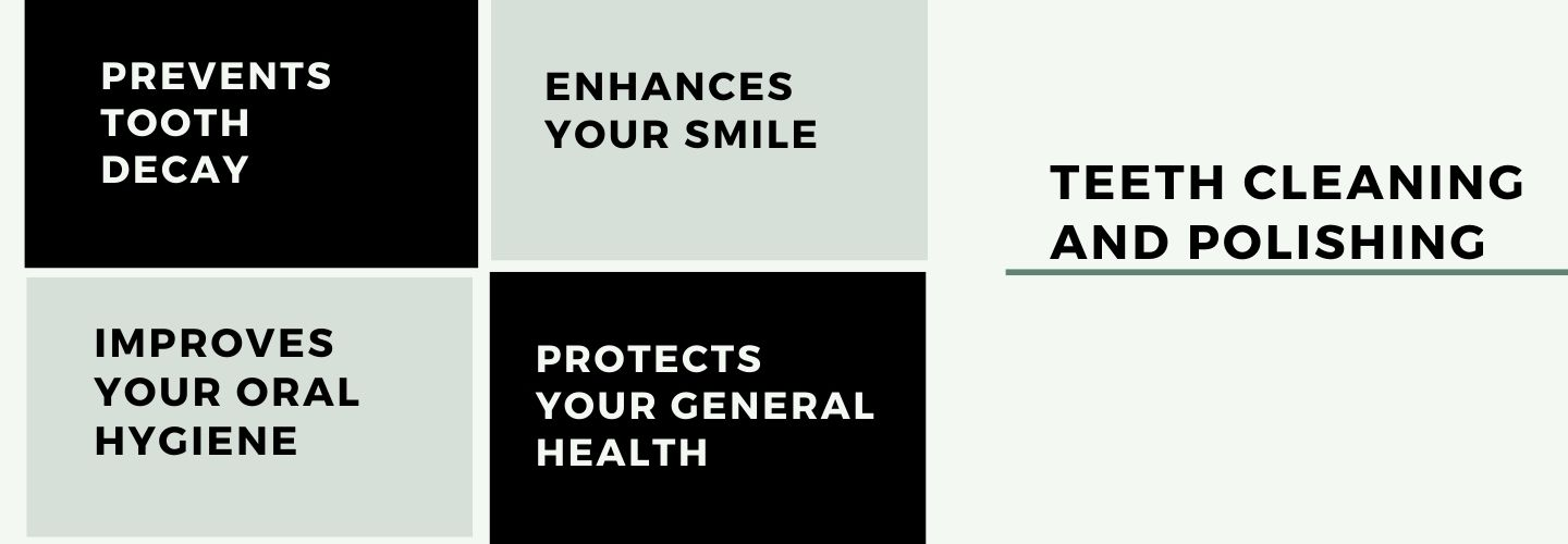 Teeth cleaning in Bangalore