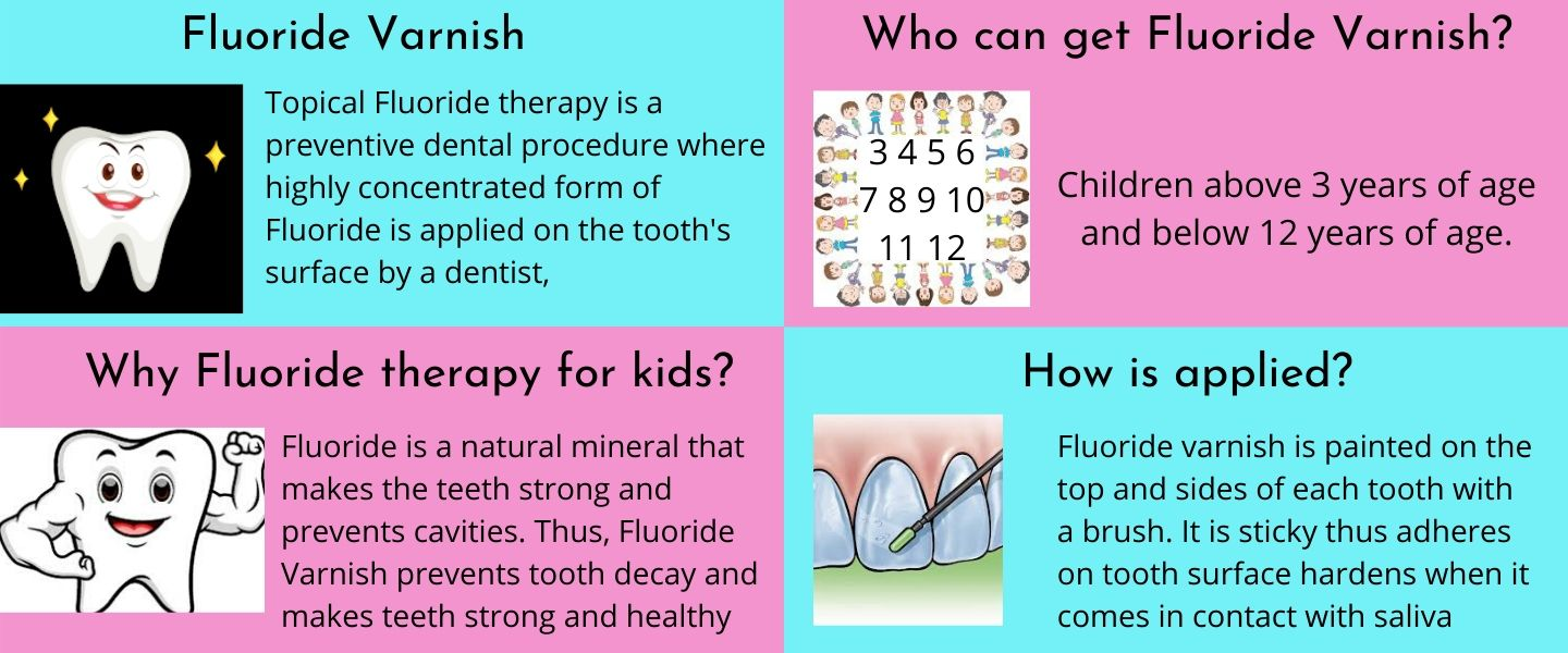 Topical Fluoride therapy for kids in Bangalore