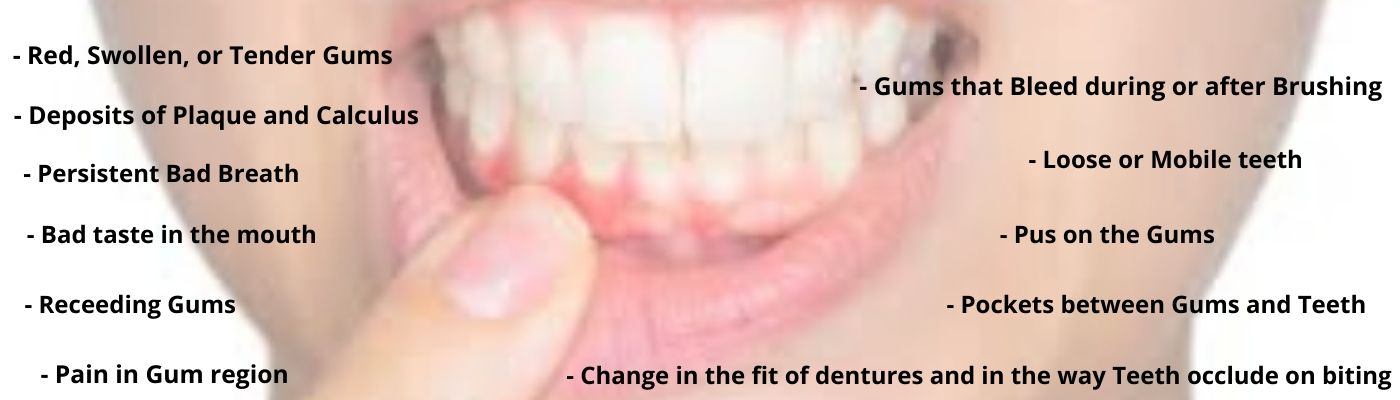 Dental clinic for Gum disease treatment